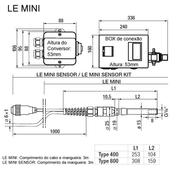 Dimensões de Instalação Leister LE MINI